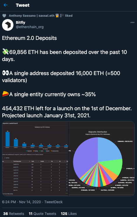 Here's why staking 32 ETH isn't an easy proposition