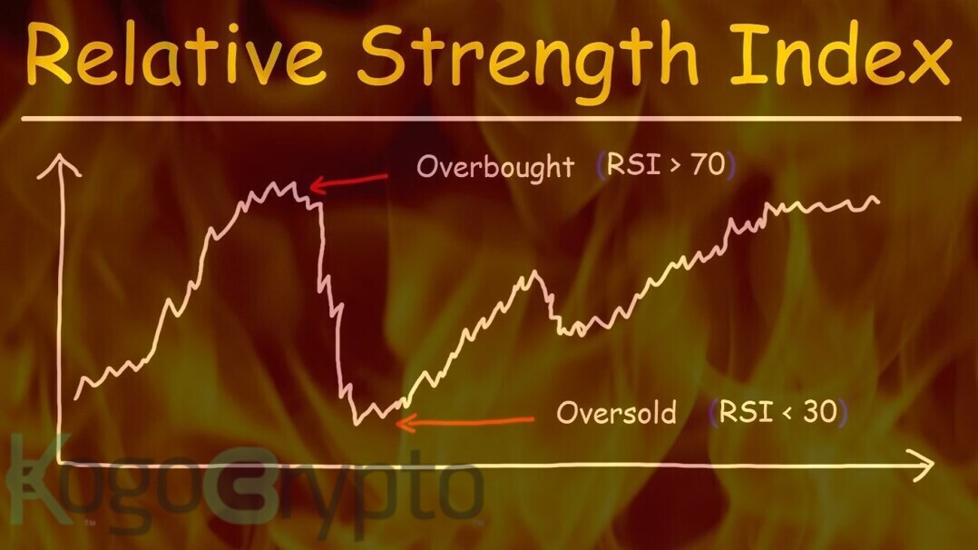 What exactly is the Relative Strength Index (RSI) in cryptocurrency trading?